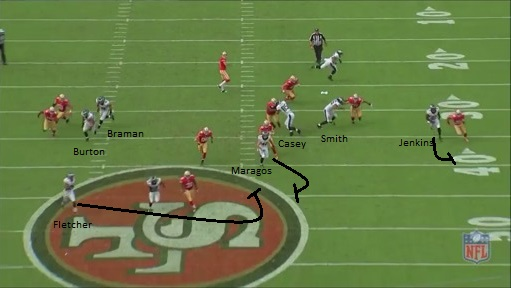SF Punt Return 1.3